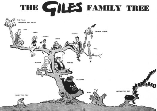 giles family tree
